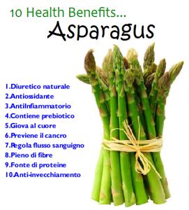 Benefici degli Asparagi Dieta Paleo